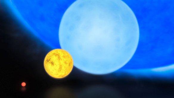 Uma imagem que exemplifca a escala do tamanho de alguns corpos celestes